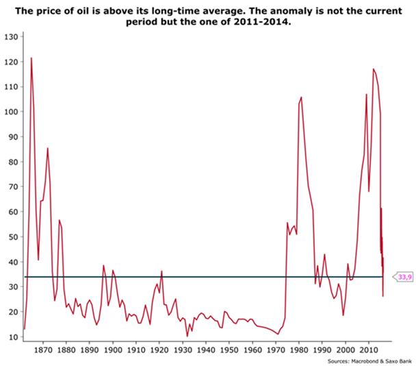 cena ropy graf