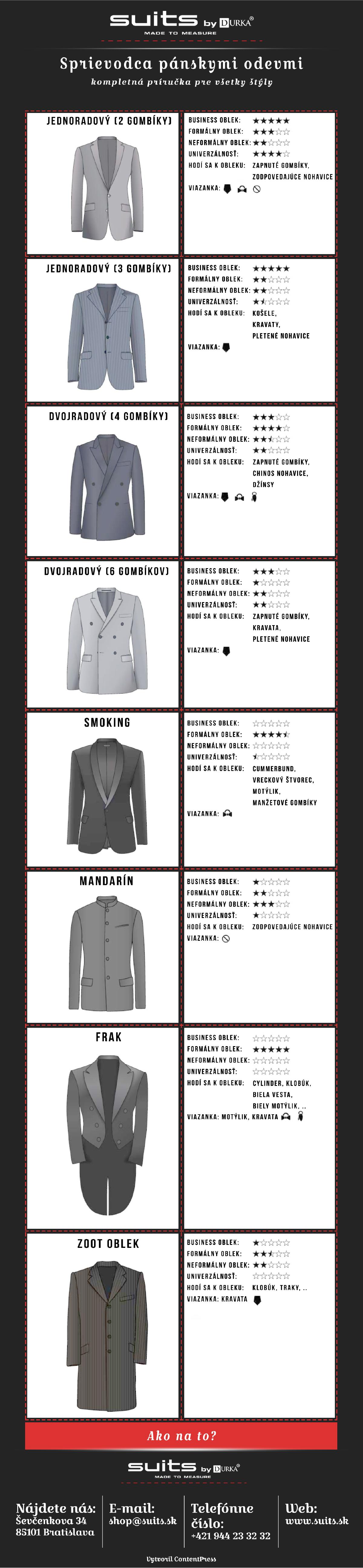 INFOGRAFIKA - sprievodca pánskymi odevmi - ako sa správne obliecť